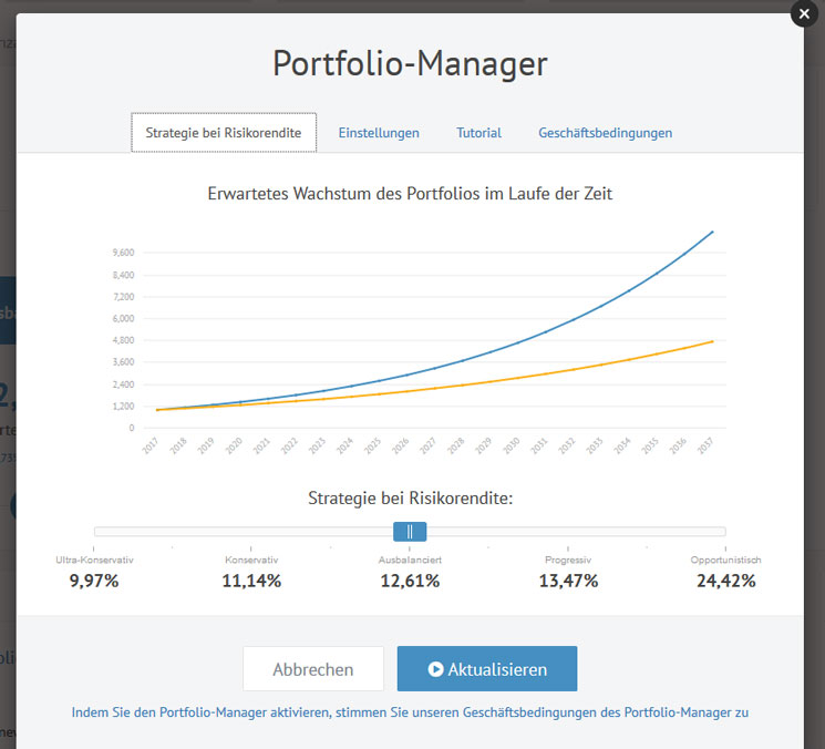 Bondora - Strategie des Portfolio-Managers
