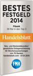 Bestes Festgeld 2014 laut Handelsblatt
