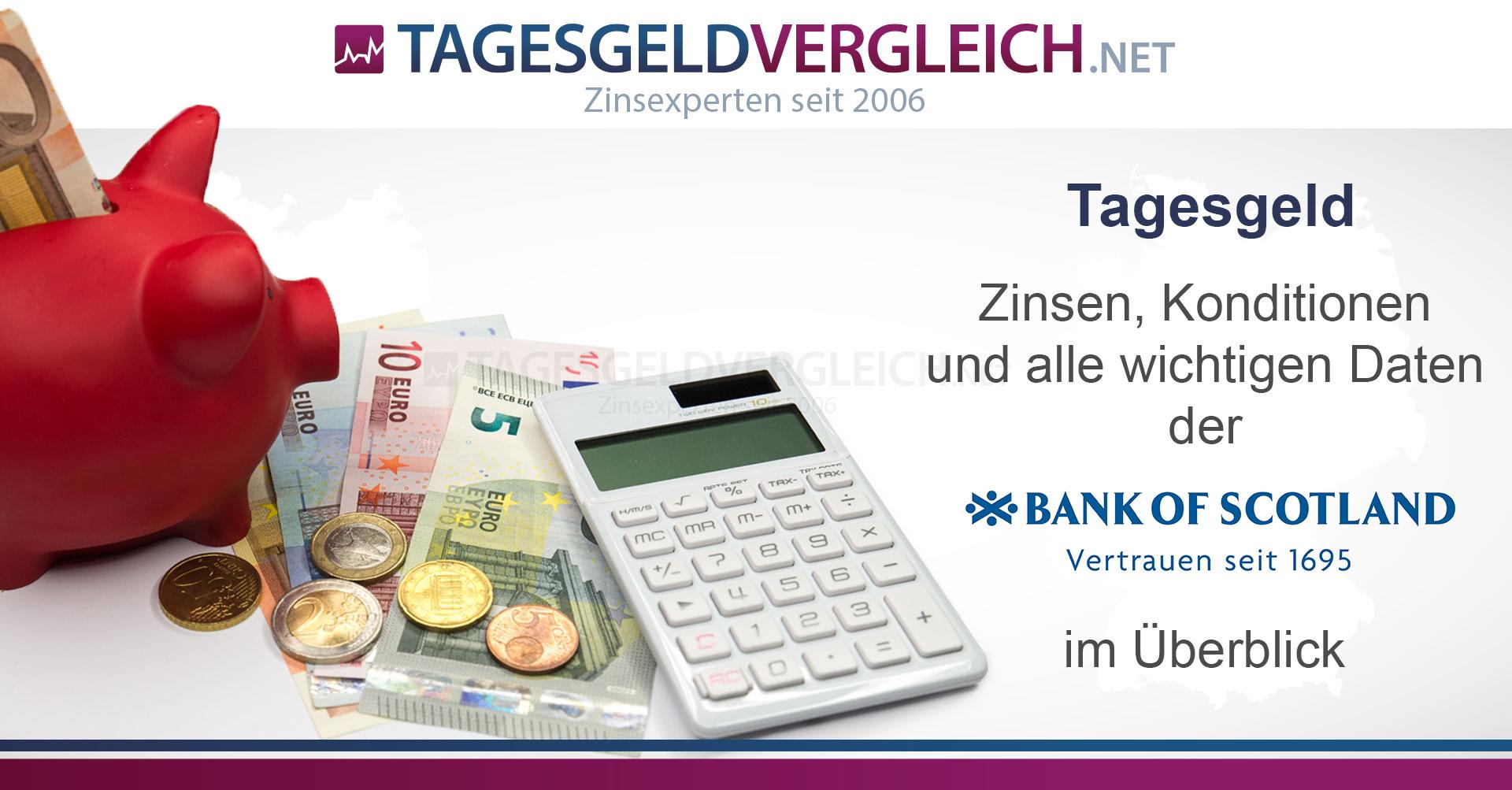 Bank Of Scotland Tagesgeld Zinsen