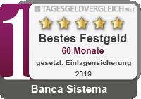 Banca Sistema - Testsieger im Festgeld-Test 2019