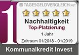 Kommunalkredit Invest - Testsieger im Festgeld-Test 2019