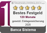 Banca Sistema - Testsieger im Festgeld-Test 2020