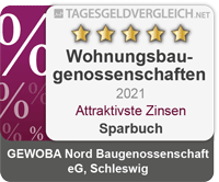 Auszeichnung - Attraktivste Zinsen Sparbuch