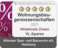 Auszeichnung Zinsen im Bereich VL-Sparen