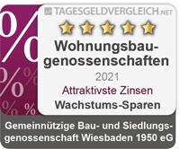 Auszeichnung Zinsen im Bereich Wachstums-Sparen