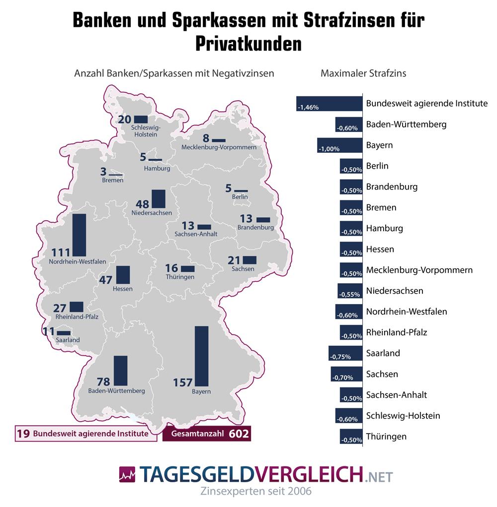 Landkarte der Banken mit Strafzinsen in Deutschland