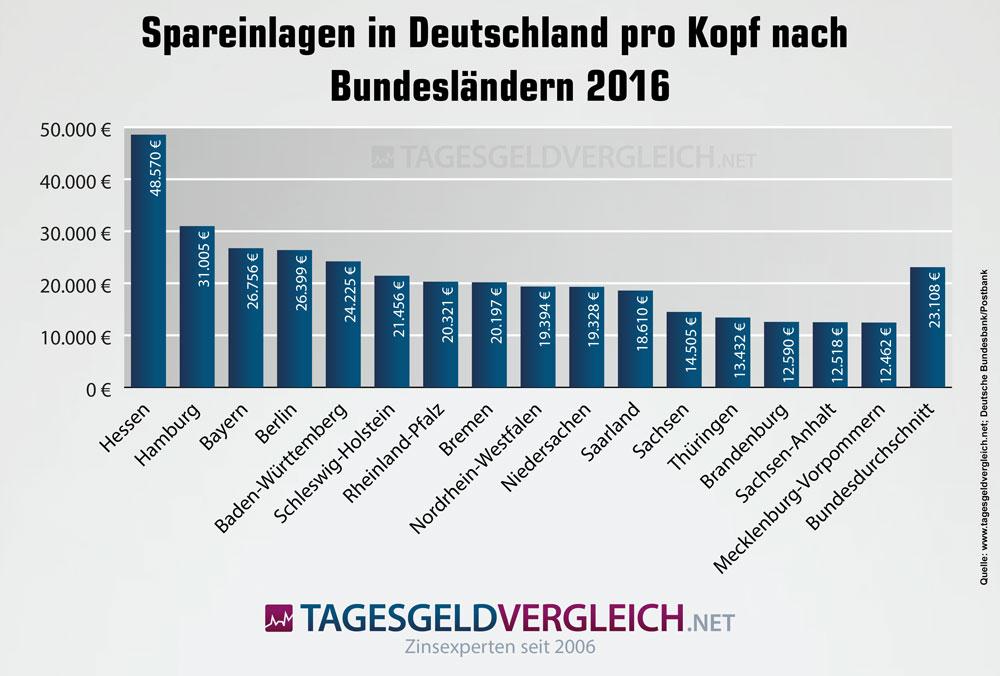 partytreffs in deutschland stellung 6